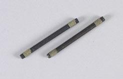 Grub Screw W/T.Lock 4X45Mm (Pk2) - z-fg04402-3